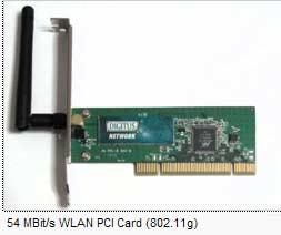 کارت سخت افزاری  WLAN برای کامپیوتر شخصی