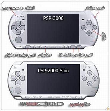 تغییرات پی اس پی 3000 در مقایسه با پی اس پی 2000